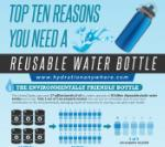 10 REASONS TO USE A REUSABLE WATER BOTTLE